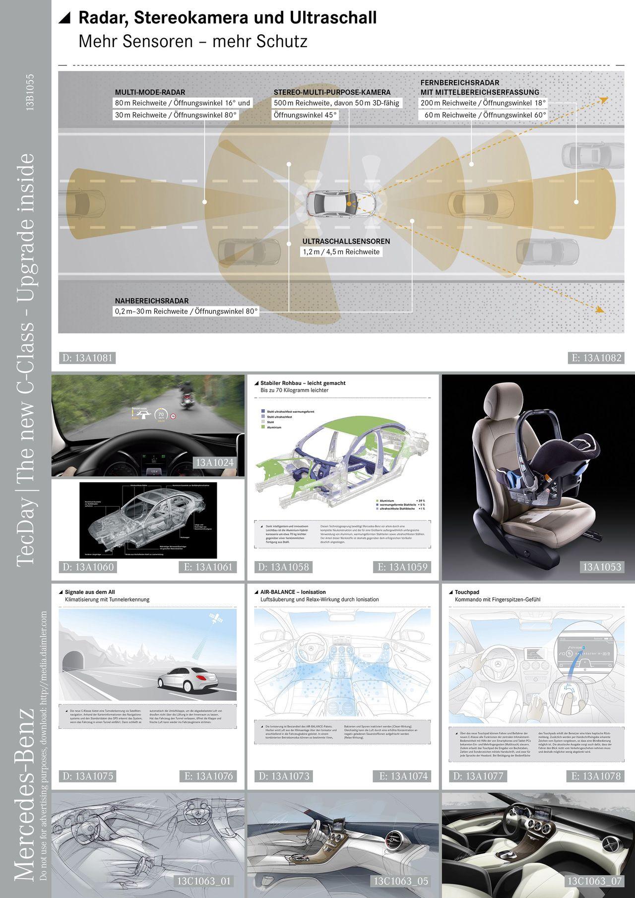 Mercedes la nouvelle classe c road and motors for Interieur nouvelle classe a